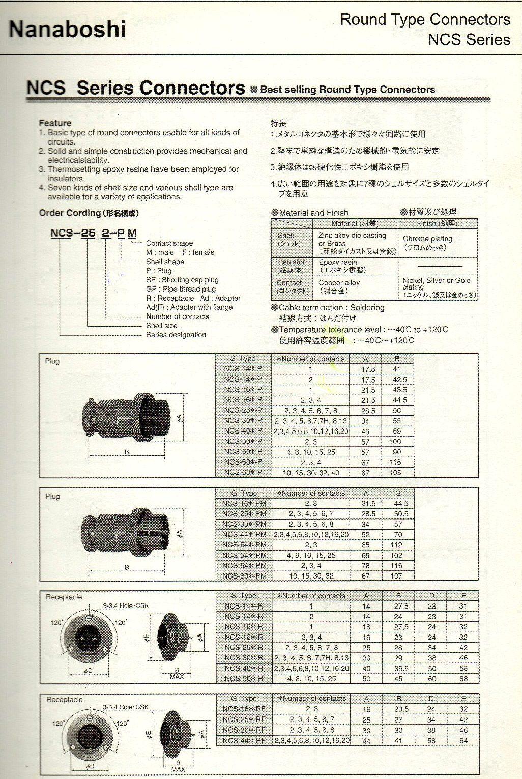 nanaboshi circular connector ncs p ncs pm ncs r ncs rf ip68 m8 m12 circular connector คอนเนคเตอร์กันน้ำ  at readyjetset.co